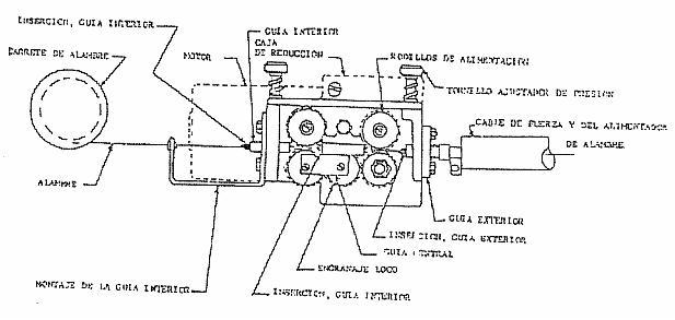 eaf del automovil: soldadura semiautomatica o de hilo continuo