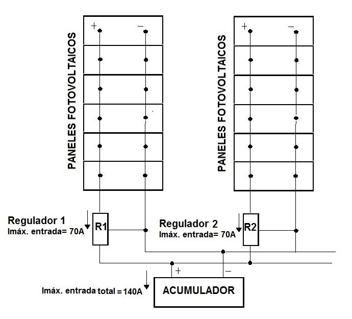 Configuración módulos fotovoltaicos-regulador