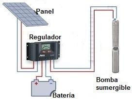 Instalación solar fotovoltaica para bombeo directo de agua