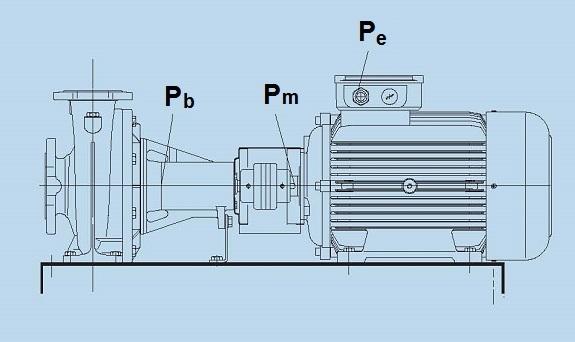 Moto-bomba eléctrica