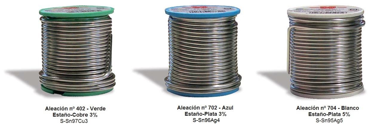 Arco Gas >> Soldadura Fuerte y Blanda