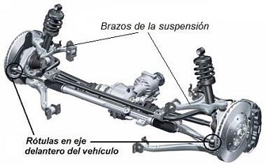 Suspension semi independiente