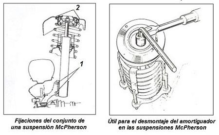 Sistema de suspension activa aplicaciones