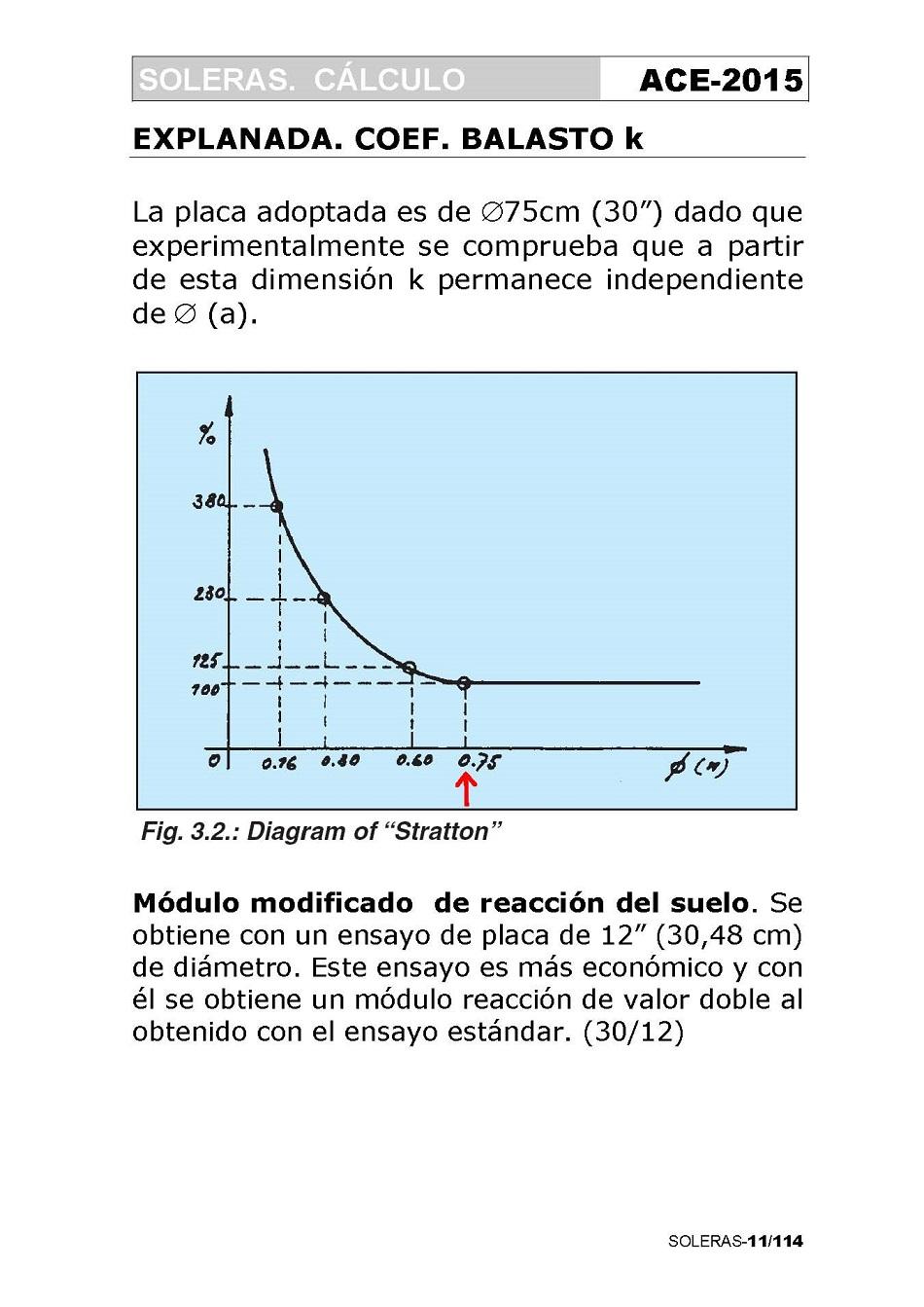 Cálculo De Soleras De Hormigón